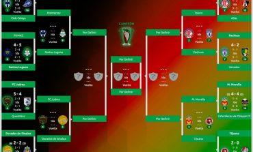 Listas las fechas y los horarios de cuartos de final de Copa MX