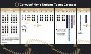 Anuncia CONCACAF nuevo formato de eliminatoria rumbo a Catar 2022